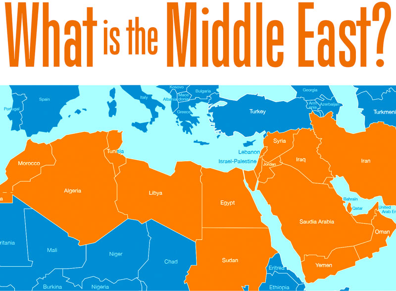 What is the Middle East